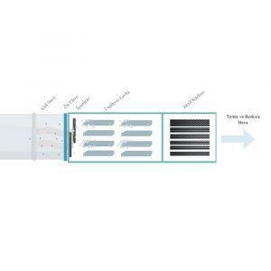 elektrostatik-filtre-5